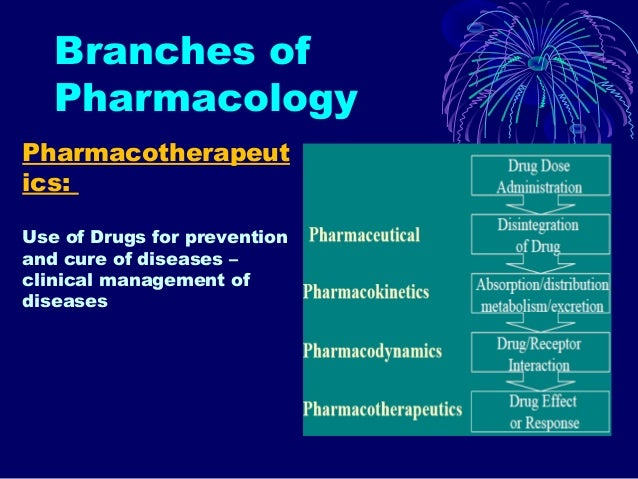 clinical pharmacy definition of terms