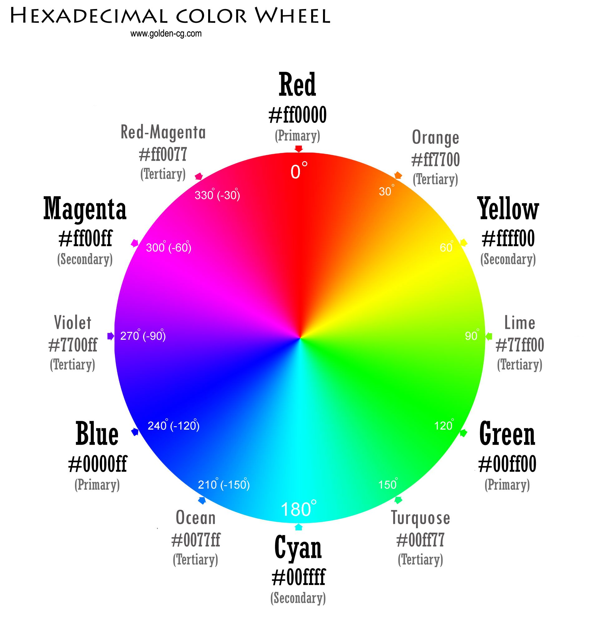 color wheel chart pdf with photoshop codes