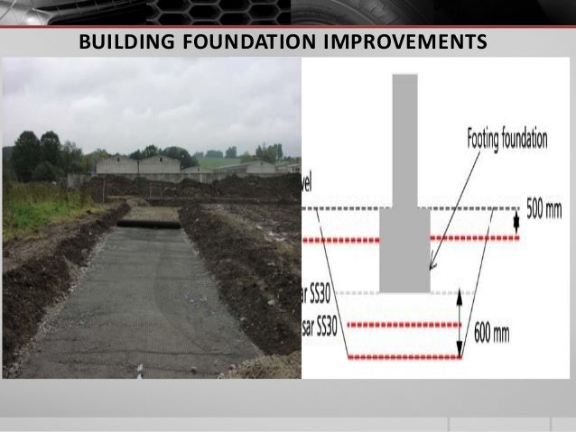 application of geosynthetics in civil engineering construction