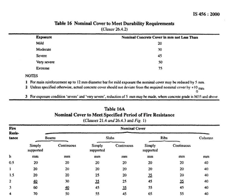 chapter 4 thesis nominal data pdf