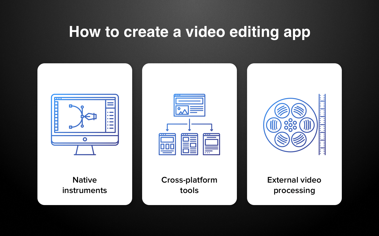 application used for video editing