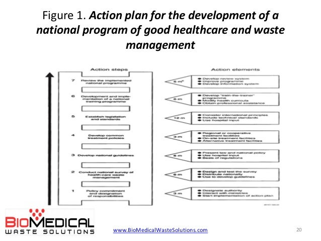 administration and ward management in nursing pdf