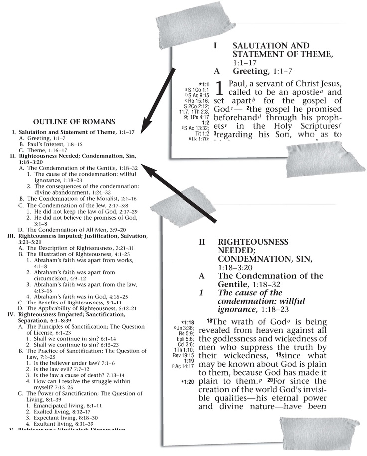 bible study outline pdf of the book of romans